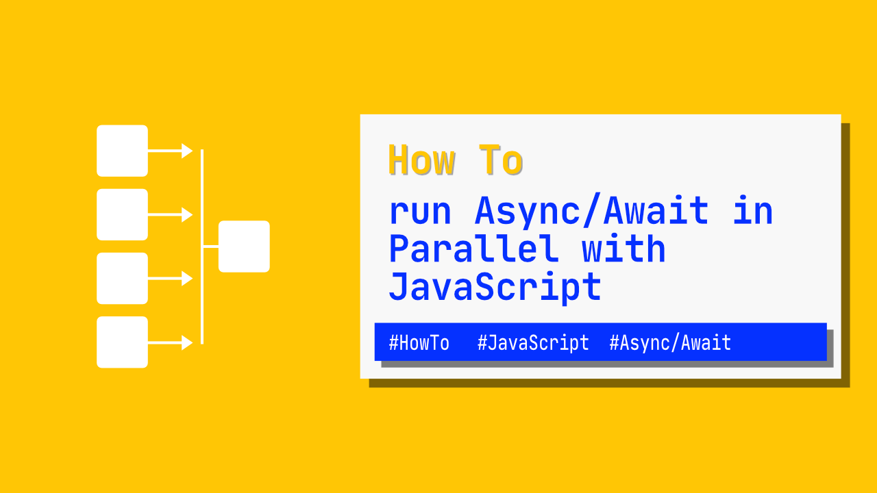 How to run Async/Await in Parallel or serial with JavaScript